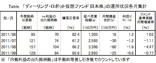 月間成績集計表.png