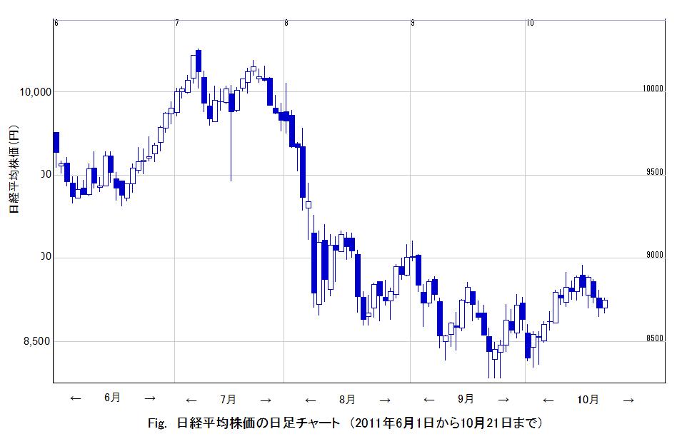 日経平均株価 6-10.png