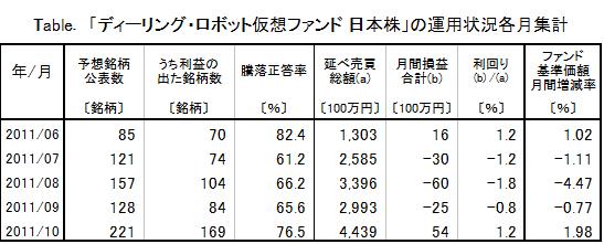 10月月間集計表.png