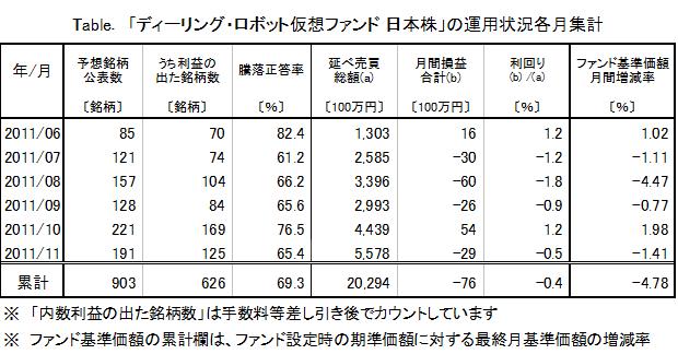 月間成績集計表11月-2.png