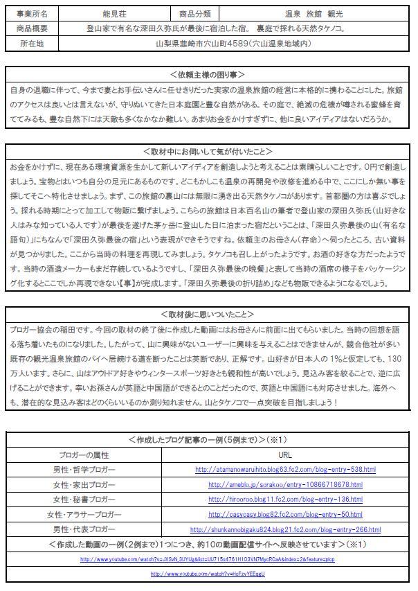楽しいPR集客成功事例観光温泉旅館 1.JPG