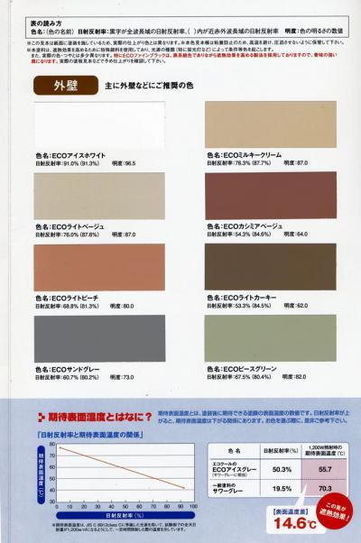 013 生口島 K様邸 省エネ節電 遮熱塗料(ECO-COOL)使用 屋根塗装工事 べんりMAN 15