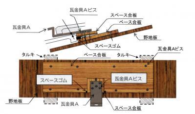 040 生口島 T様邸 京セラ太陽光発電(5.95KW)設置工事 正義の味方 べんりMAN 15