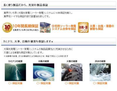 041 生口島 T様邸 京セラ太陽光発電(5.95KW)設置工事 正義の味方 べんりMAN 15