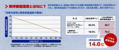 019 生口島 K様邸 省エネ節電 遮熱塗料(ECO-COOL)使用 屋根塗装工事 べんりMAN 15