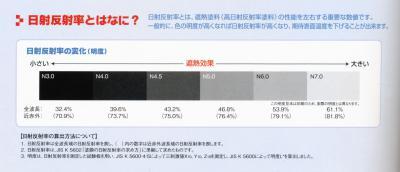 020 生口島 K様邸 省エネ節電 遮熱塗料(ECO-COOL)使用 屋根塗装工事 べんりMAN 15