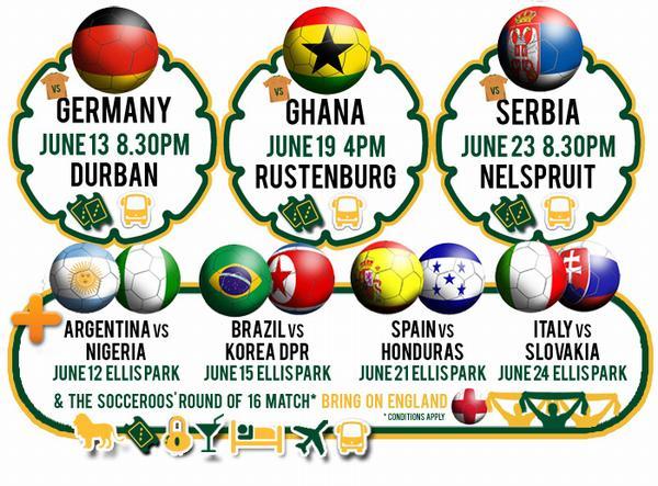 南アフリカWカップ