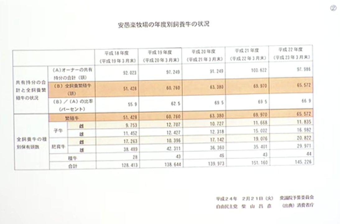 20120221柴山_資料2