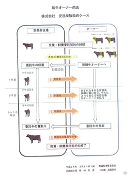 20120221柴山_資料1