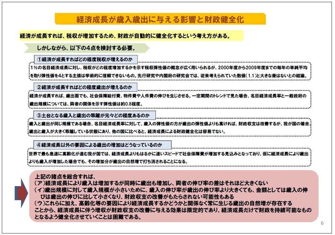 財政制度等審議会01