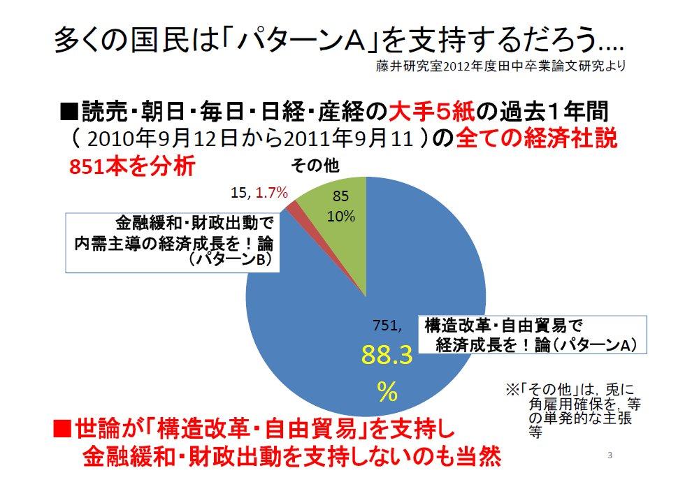 20120222藤井聡_資料03