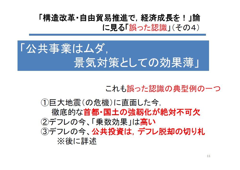 20120222藤井聡_資料11