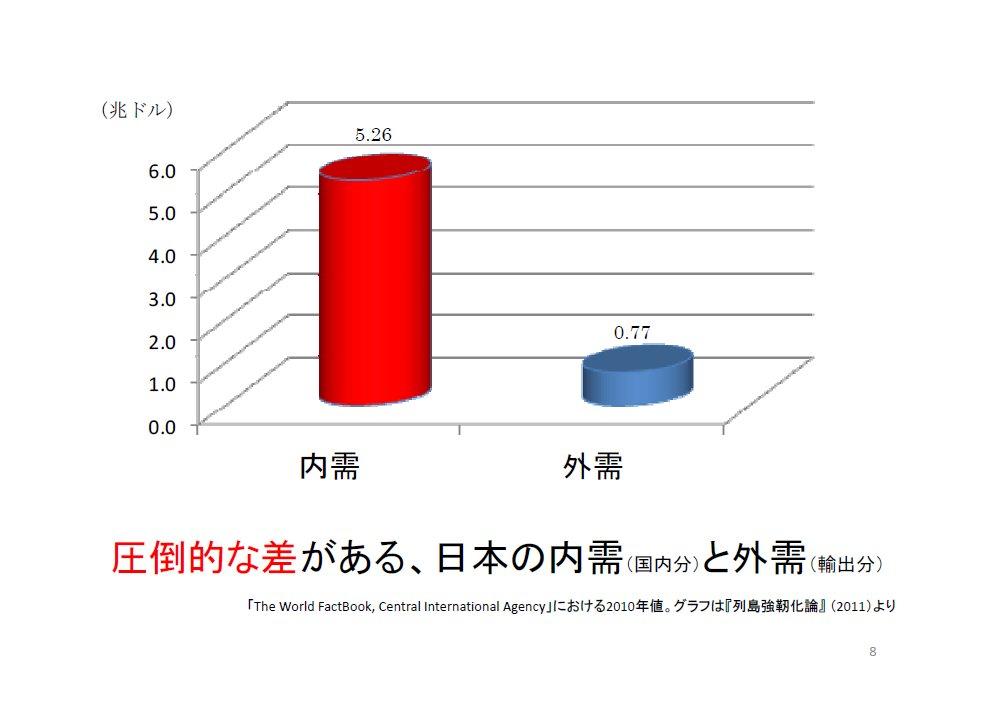 20120222藤井聡_資料08