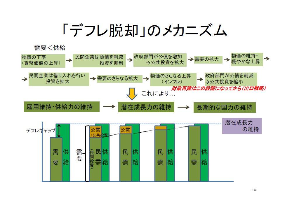 20120222藤井聡_資料14