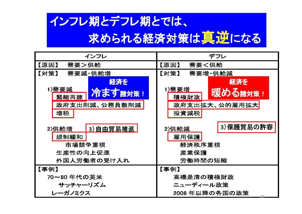 20120222藤井聡_資料21