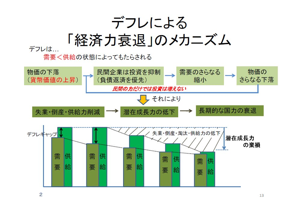 20120222藤井聡_資料13