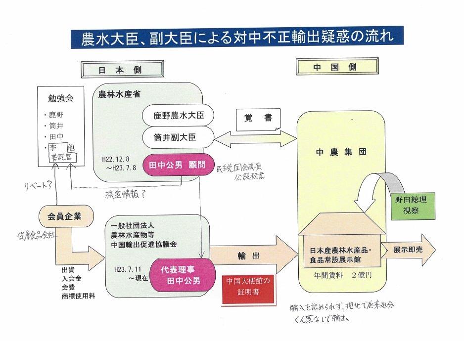 20120209稲田_パネル1-2