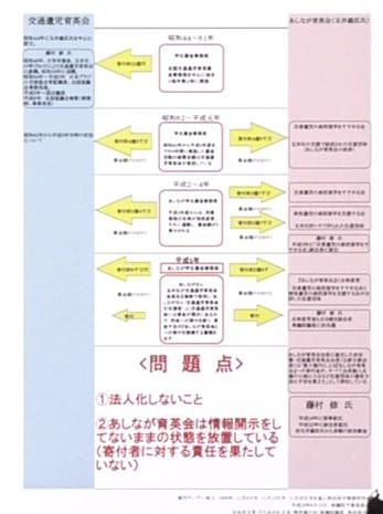 20120613西田_パネル02