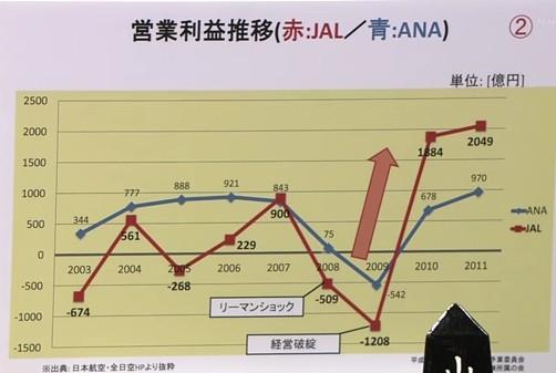 20130218西田_資料2