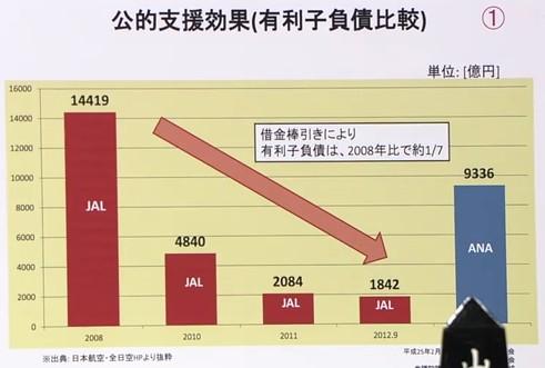 20130218西田_資料1