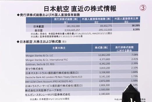 20130218西田_資料3