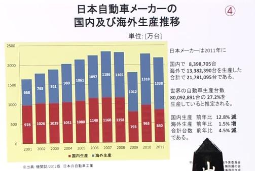20130218西田_資料4