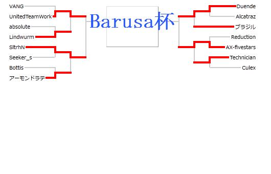 トーナメント表最新