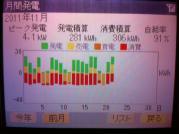 20111120_発電状況