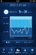 20120722_ぐっすり