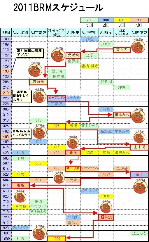 2011ブルベスケジュール改訂版