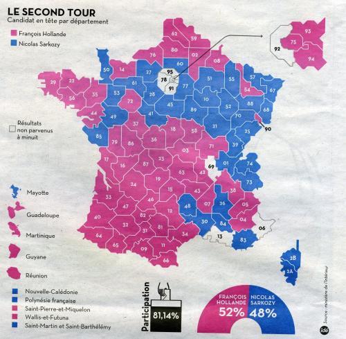 各地の選挙結果
