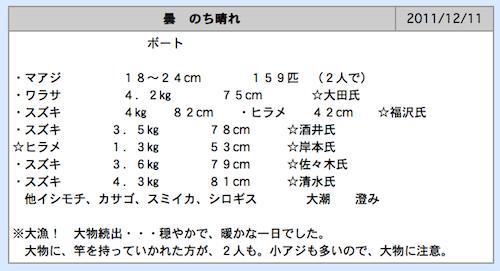 スクリーンショット(2011-12-12 21.22.53)