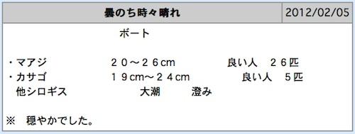 スクリーンショット(2012-02-07 22.46.51)