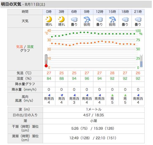 スクリーンショット(2012-08-10 20.01.28)