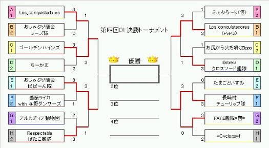 CL本戦TM3.JPG