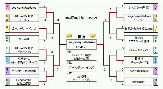 CL本戦TM4.JPG