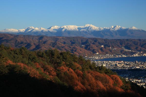 八ヶ岳、諏訪湖