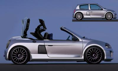s-autowp_ru_renault_clio_v6_sport_39のコピー