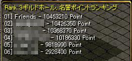 10.04.23Pvランキング
