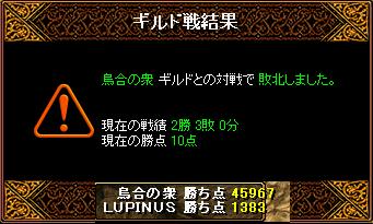 10.10.17Gv結果ルピG