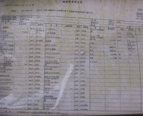 20121020水質検査DSC_0523