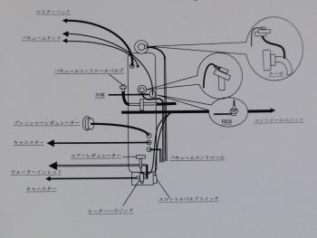 ECCS配線図