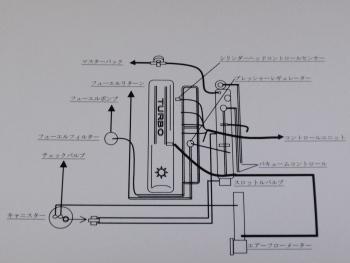 エンジン配線図