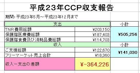 平成23年5月~12月分収支最終報告書