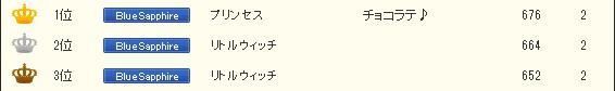 2次転生姫ランキング