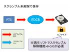 edcb01.png