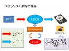 edcb02.png