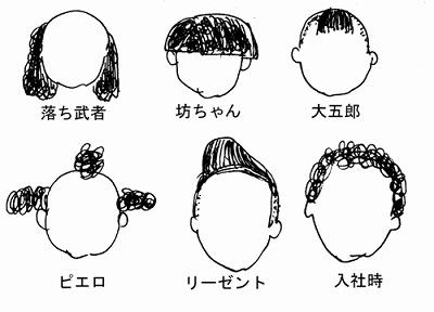 断髪 ヘアースタイルカタログ