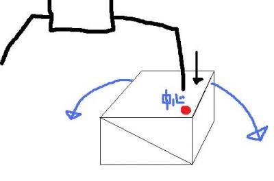 端っこ を押して コンパスのように回して移動