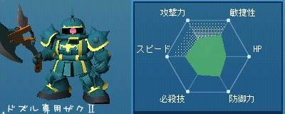 ドズル専用ザクⅡ